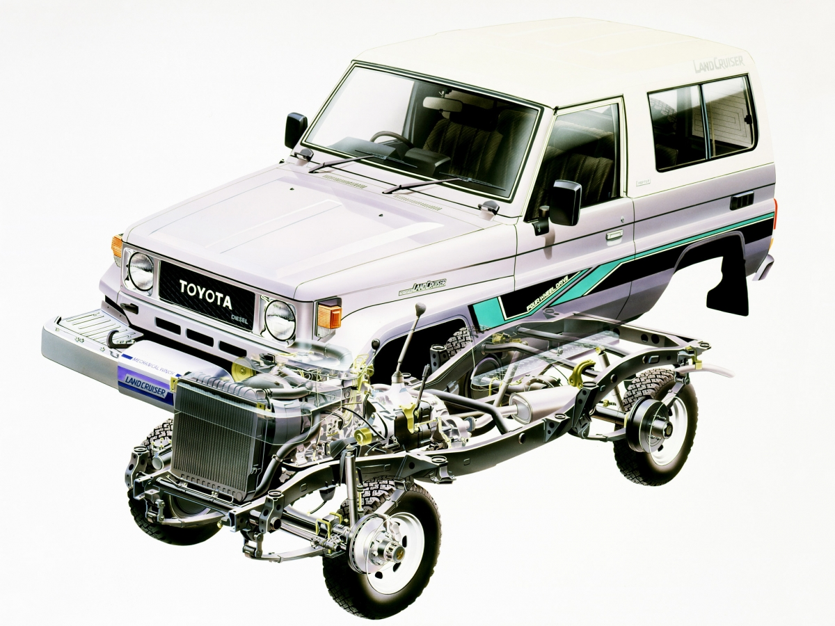 toyota_land_cruiser_70